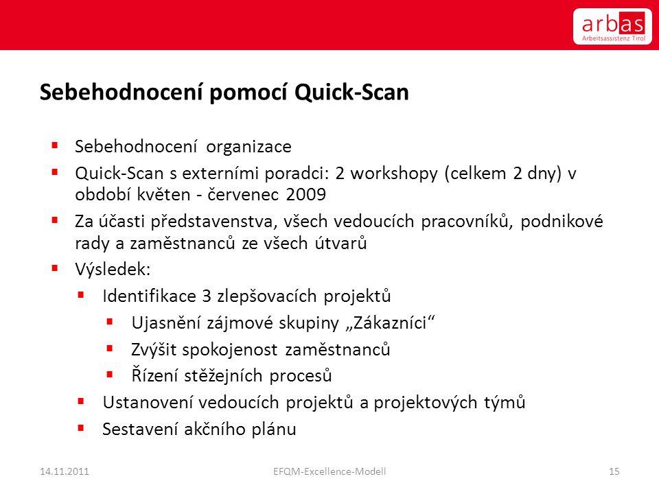 Sebehodnocení pomocí Quick-Scan