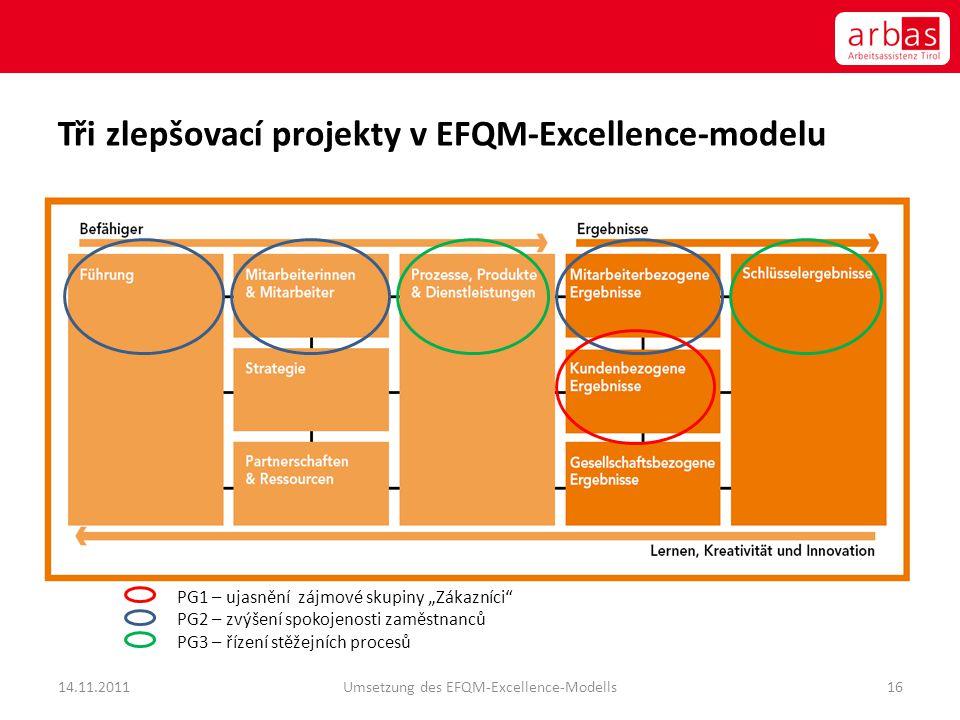 Tři zlepšovací projekty v EFQM-Excellence-modelu