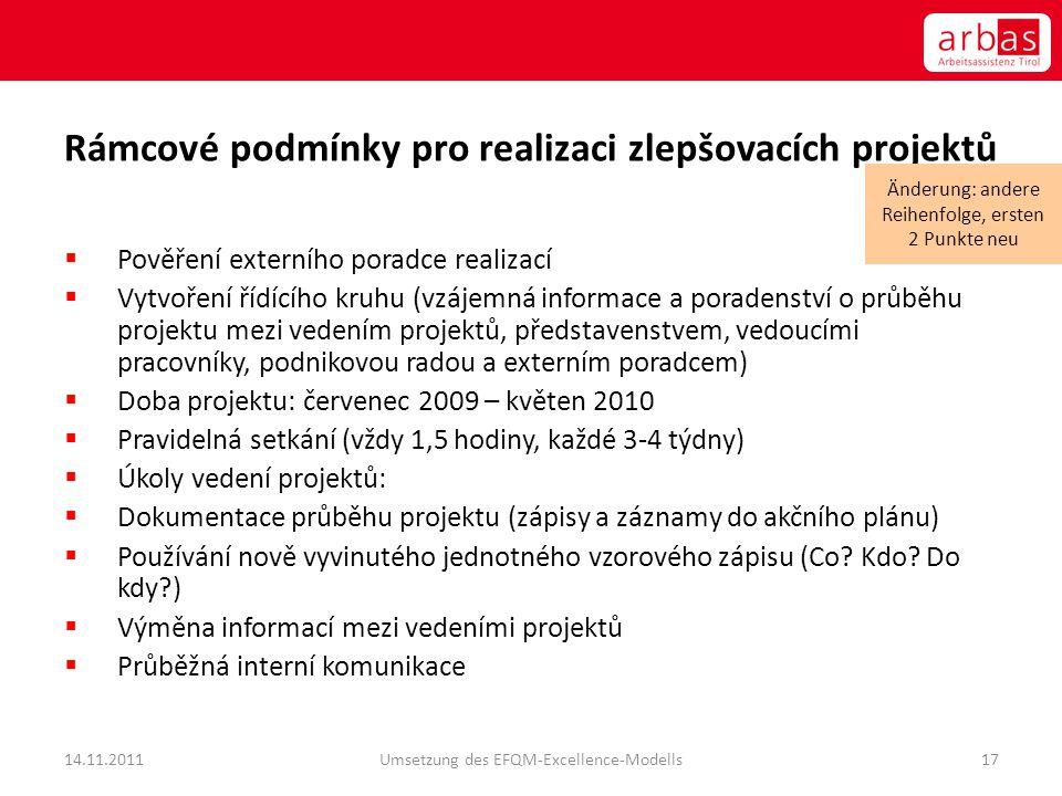 Rámcové podmínky pro realizaci zlepšovacích projektů