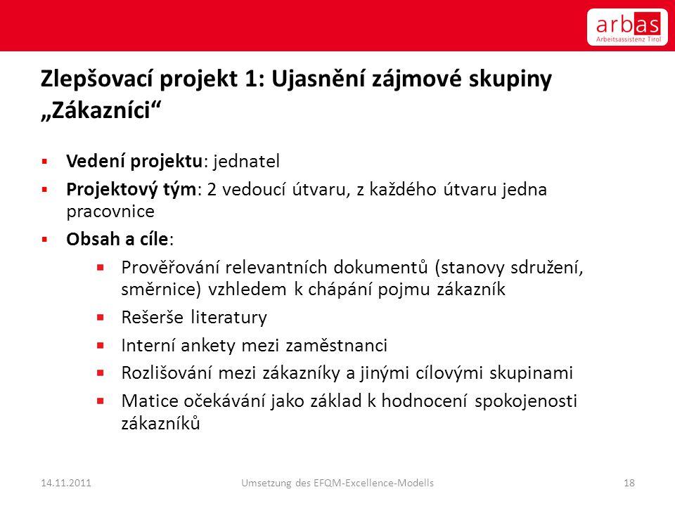 """Zlepšovací projekt 1: Ujasnění zájmové skupiny """"Zákazníci"""
