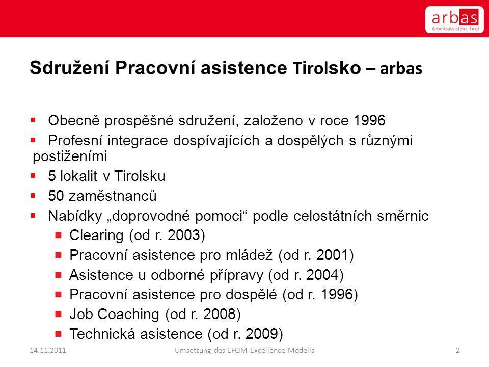 Sdružení Pracovní asistence Tirolsko – arbas