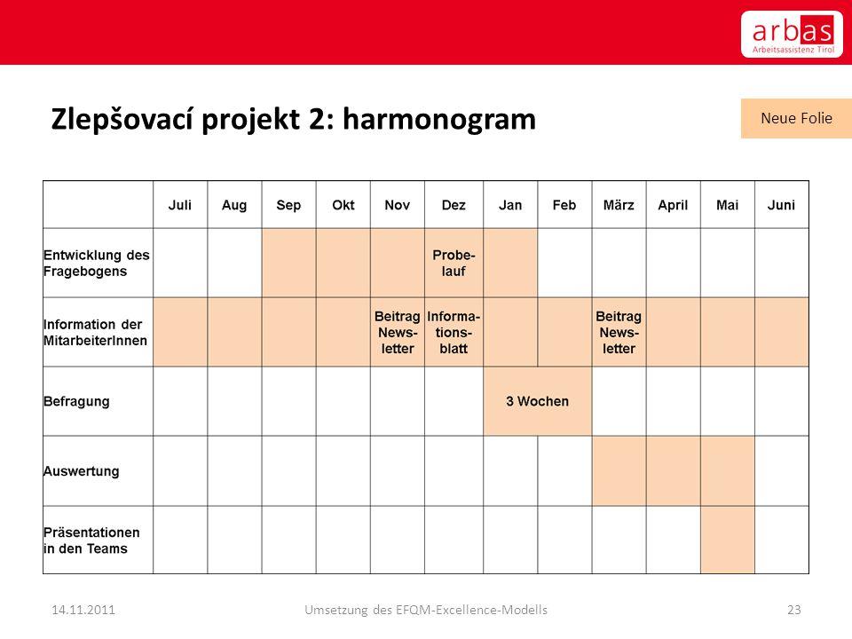 Zlepšovací projekt 2: harmonogram