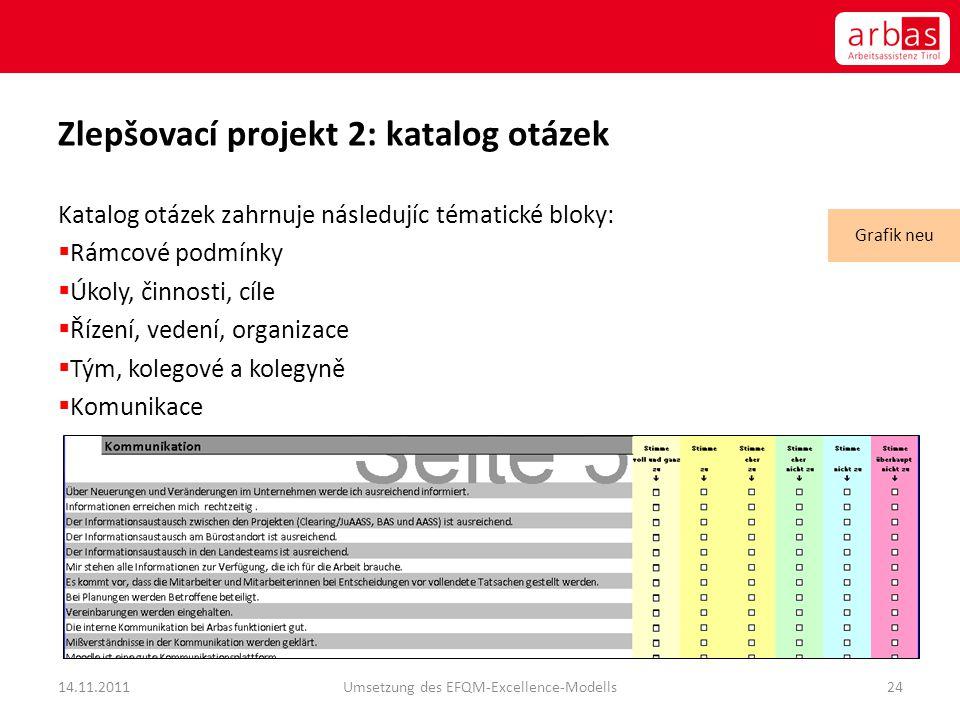 Zlepšovací projekt 2: katalog otázek