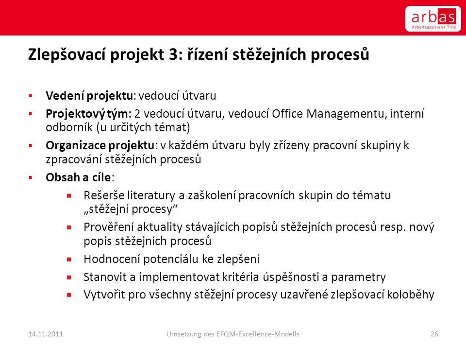 Zlepšovací projekt 3: řízení stěžejních procesů