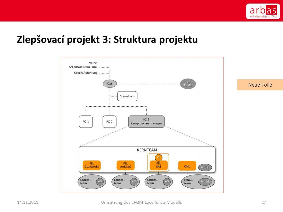 Zlepšovací projekt 3: Struktura projektu