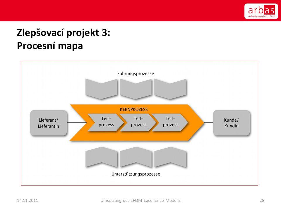 Zlepšovací projekt 3: Procesní mapa