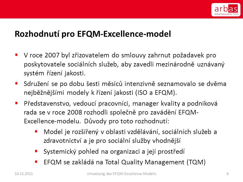 Rozhodnutí pro EFQM-Excellence-model