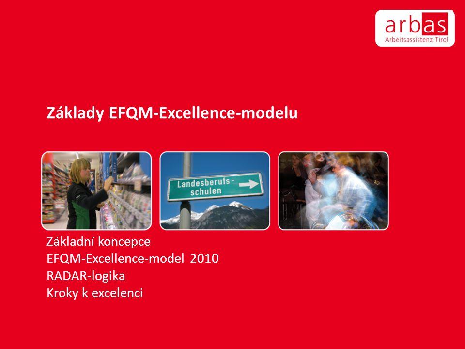 Základy EFQM-Excellence-modelu