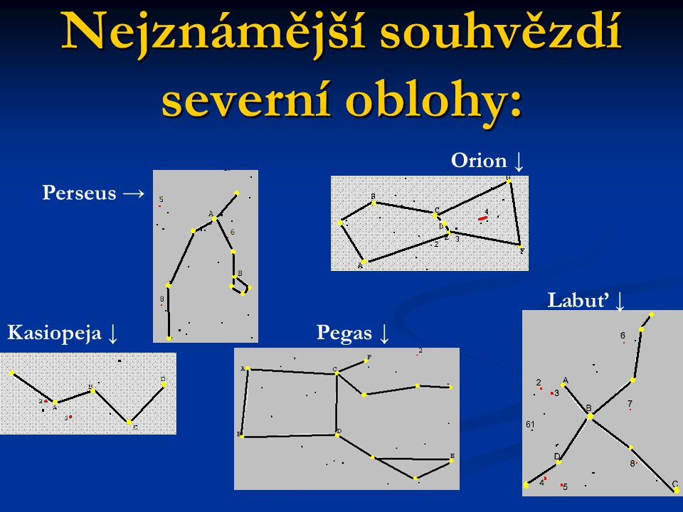 Nejznámější souhvězdí severní oblohy: