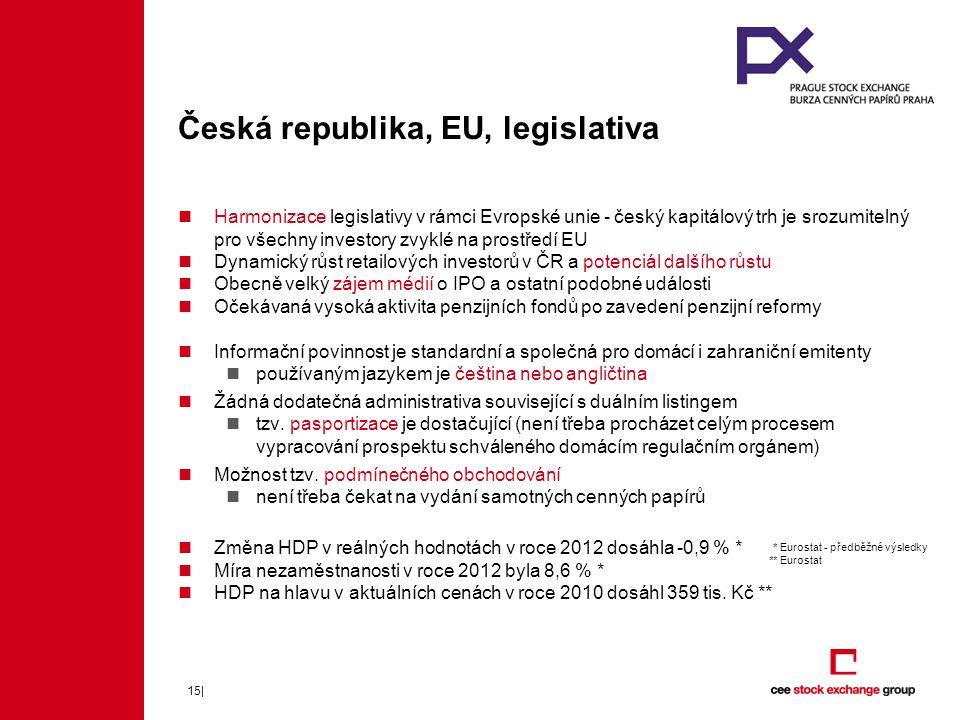 Česká republika, EU, legislativa