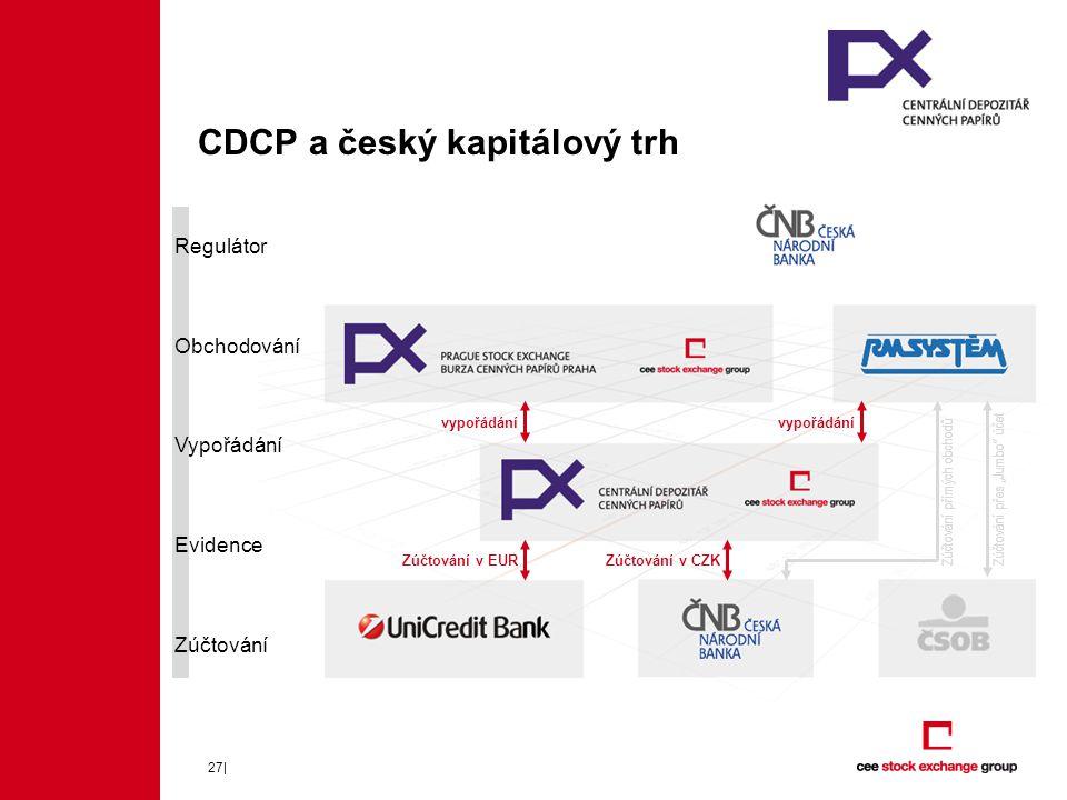 CDCP a český kapitálový trh