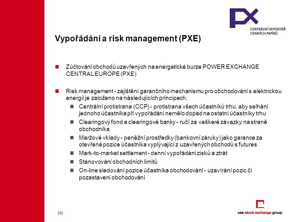 Vypořádání a risk management (PXE)
