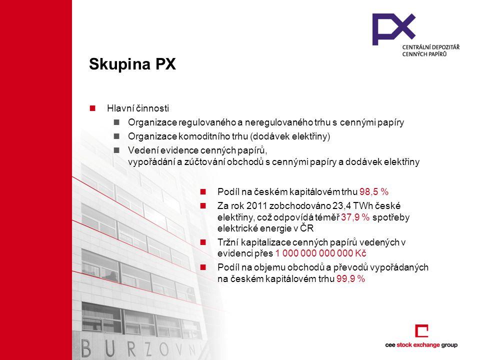 Skupina PX Hlavní činnosti
