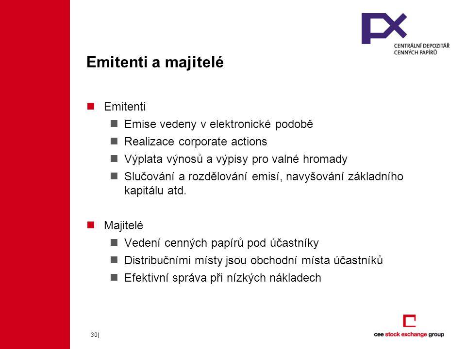 Emitenti a majitelé Emitenti Emise vedeny v elektronické podobě