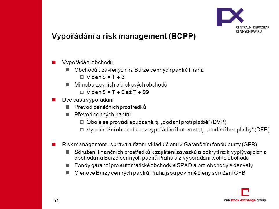 Vypořádání a risk management (BCPP)