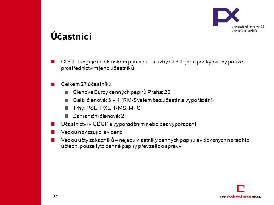 Účastníci CDCP funguje na členském principu – služby CDCP jsou poskytovány pouze prostřednictvím jeho účastníků.