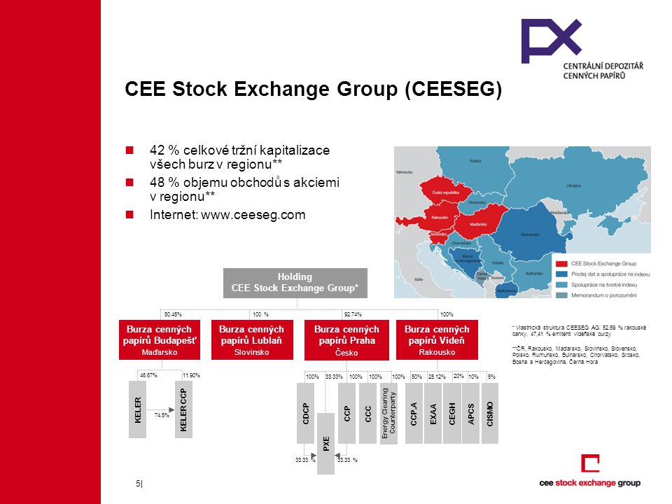 CEE Stock Exchange Group (CEESEG)