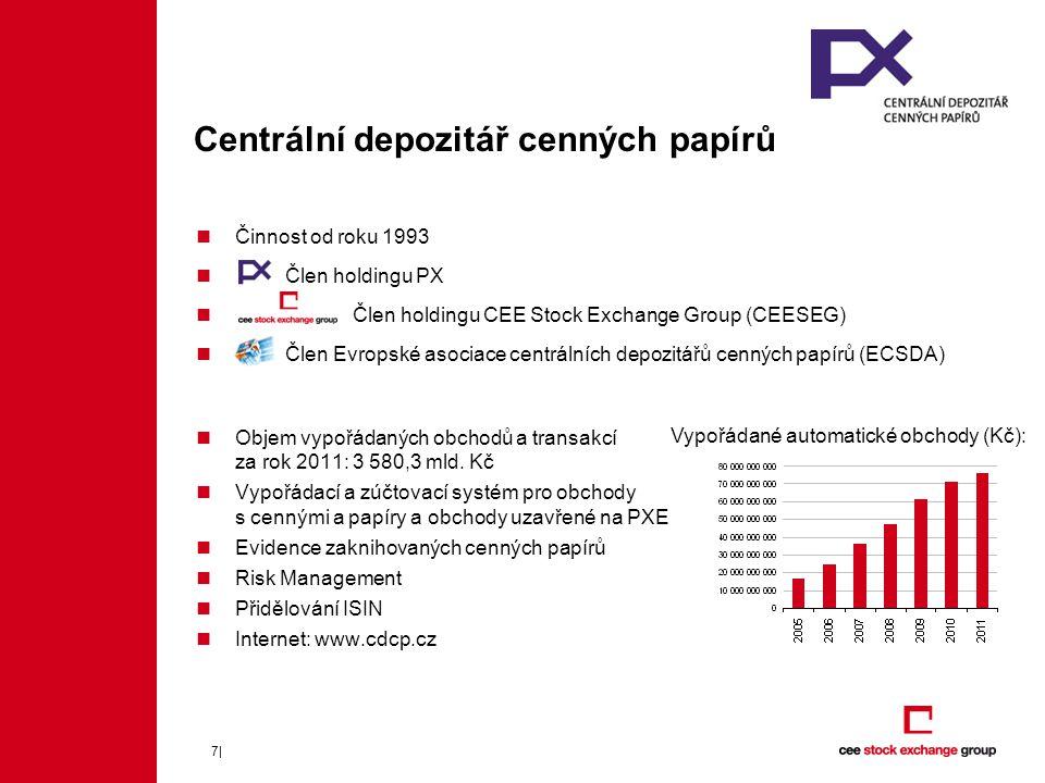 Centrální depozitář cenných papírů