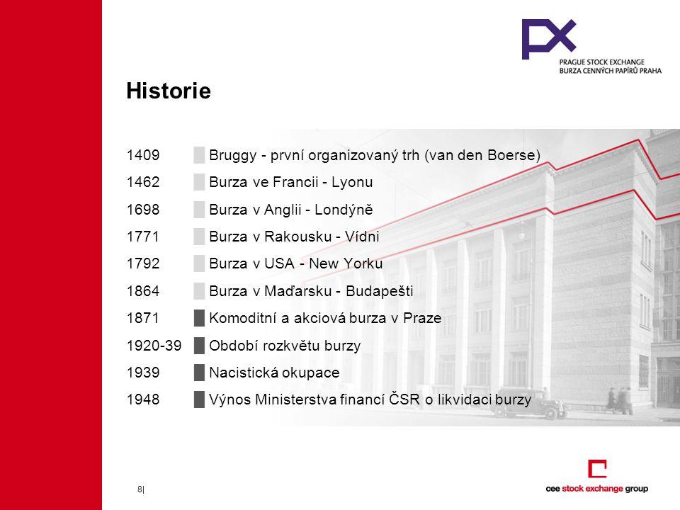 Historie 1409 █ Bruggy - první organizovaný trh (van den Boerse)