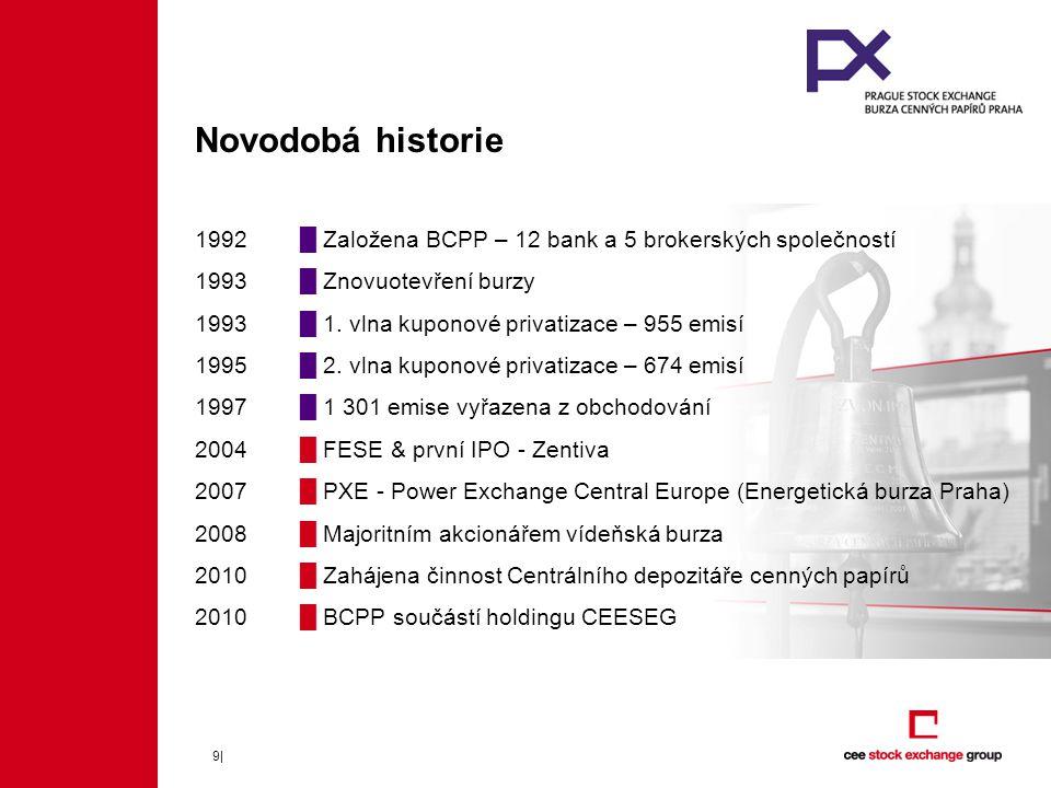 Novodobá historie 1992 █ Založena BCPP – 12 bank a 5 brokerských společností. 1993 █ Znovuotevření burzy.