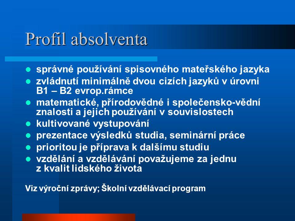 Profil absolventa správné používání spisovného mateřského jazyka