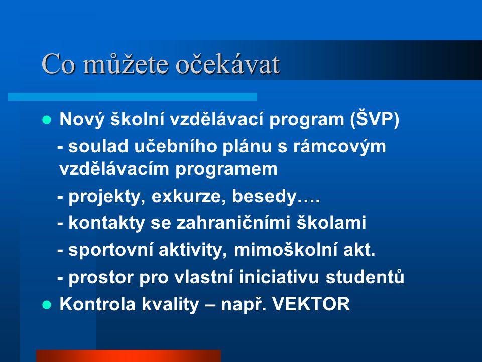 Co můžete očekávat Nový školní vzdělávací program (ŠVP)