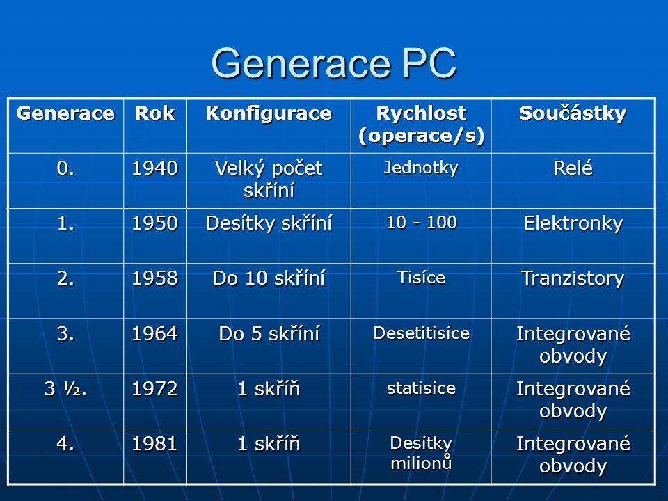 Generace PC Generace Rok Konfigurace Rychlost (operace/s) Součástky 0.