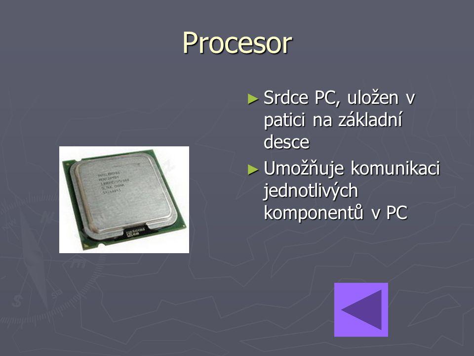 Procesor Srdce PC, uložen v patici na základní desce