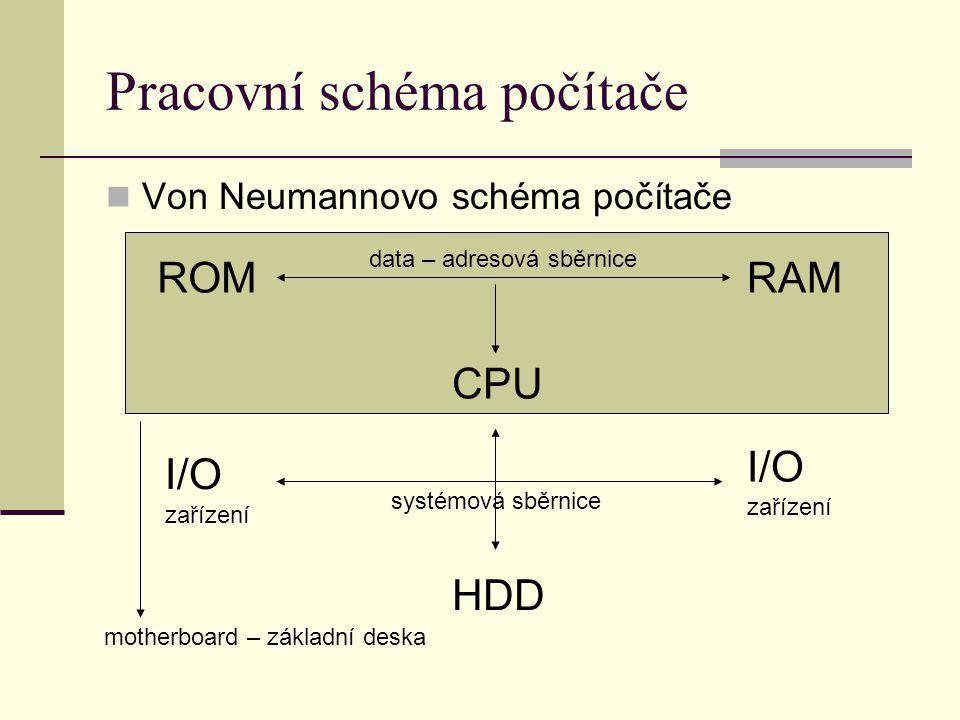Pracovní schéma počítače