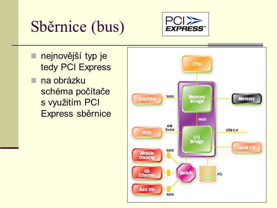 Sběrnice (bus) nejnovější typ je tedy PCI Express