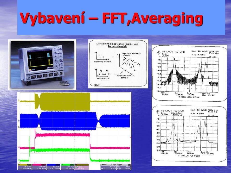 Vybavení – FFT,Averaging