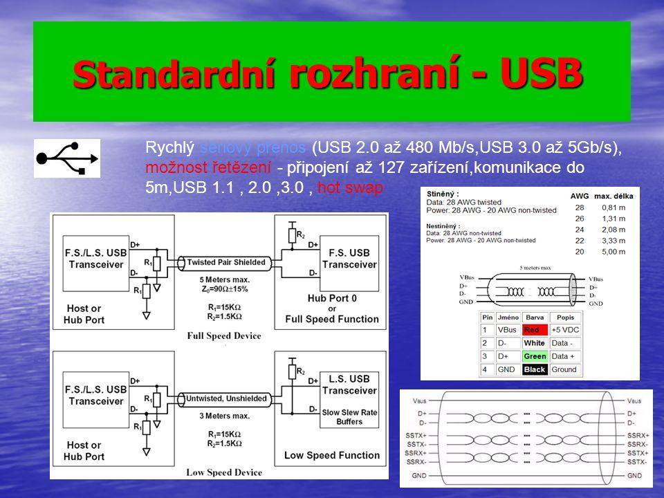 Standardní rozhraní - USB