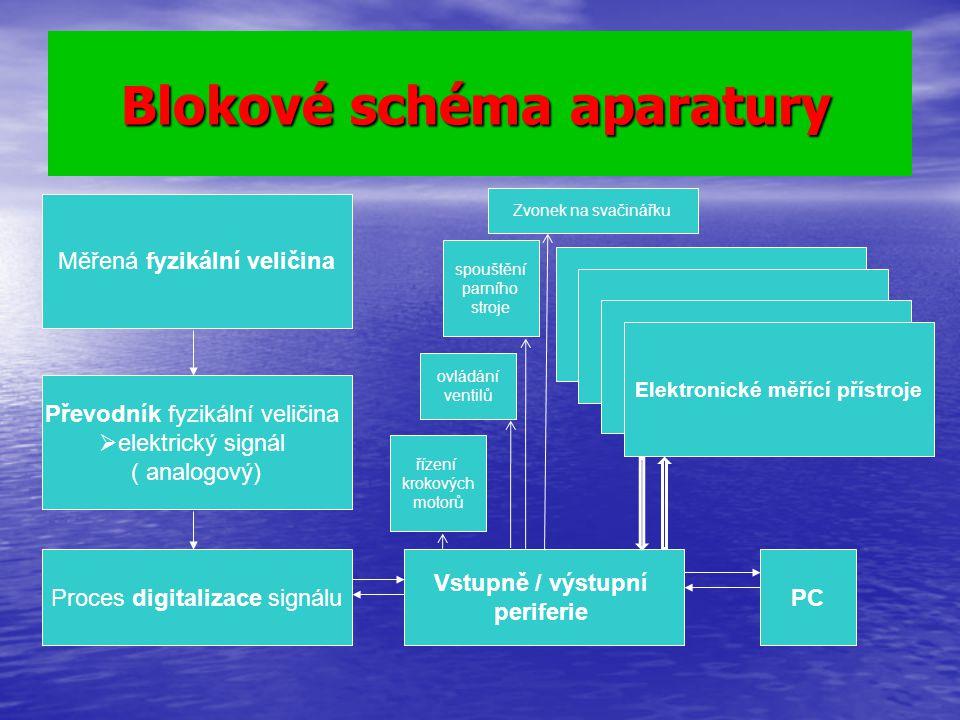 Blokové schéma aparatury