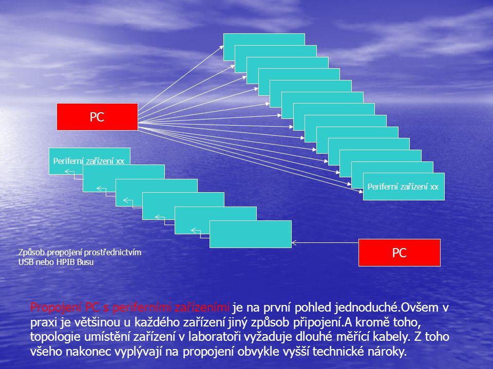 PC Periferní zařízení xx. Periferní zařízení xx. PC. Způsob propojení prostřednictvím USB nebo HPIB Busu.