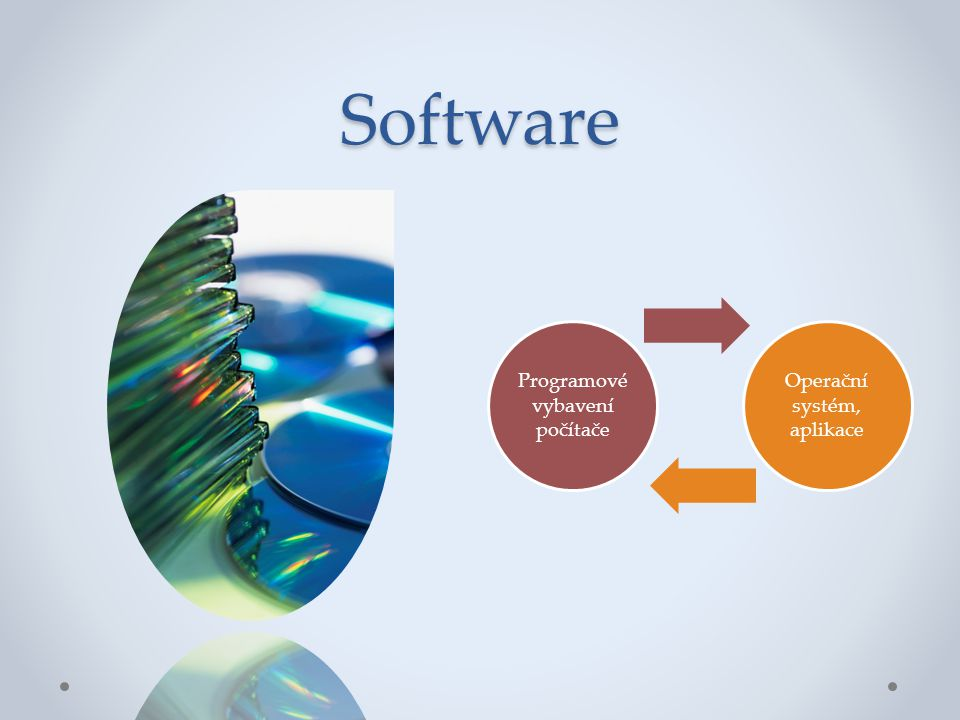 Software Programové vybavení počítače Operační systém, aplikace
