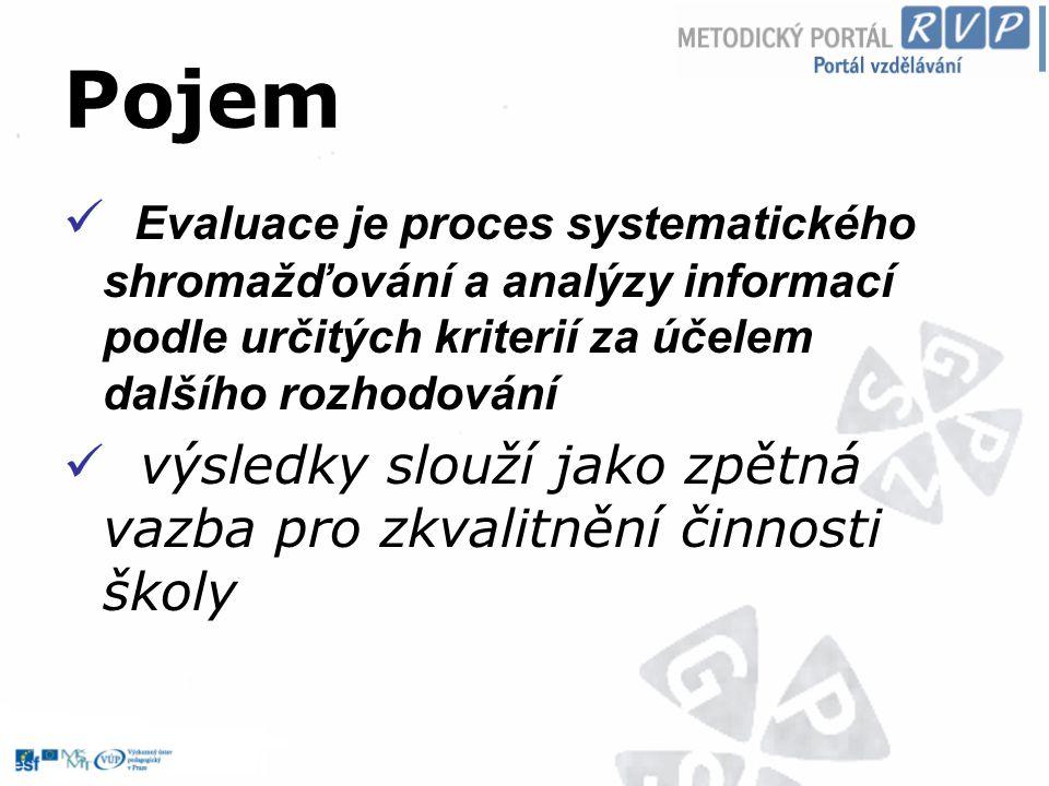Pojem Evaluace je proces systematického shromažďování a analýzy informací podle určitých kriterií za účelem dalšího rozhodování.