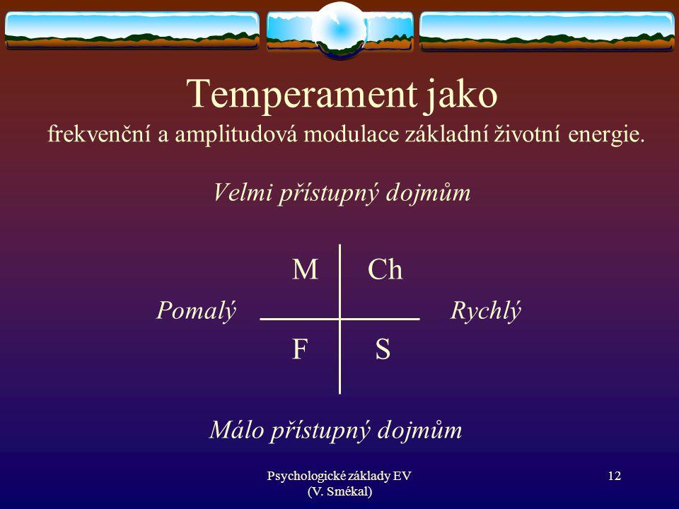 Temperament jako frekvenční a amplitudová modulace základní životní energie.
