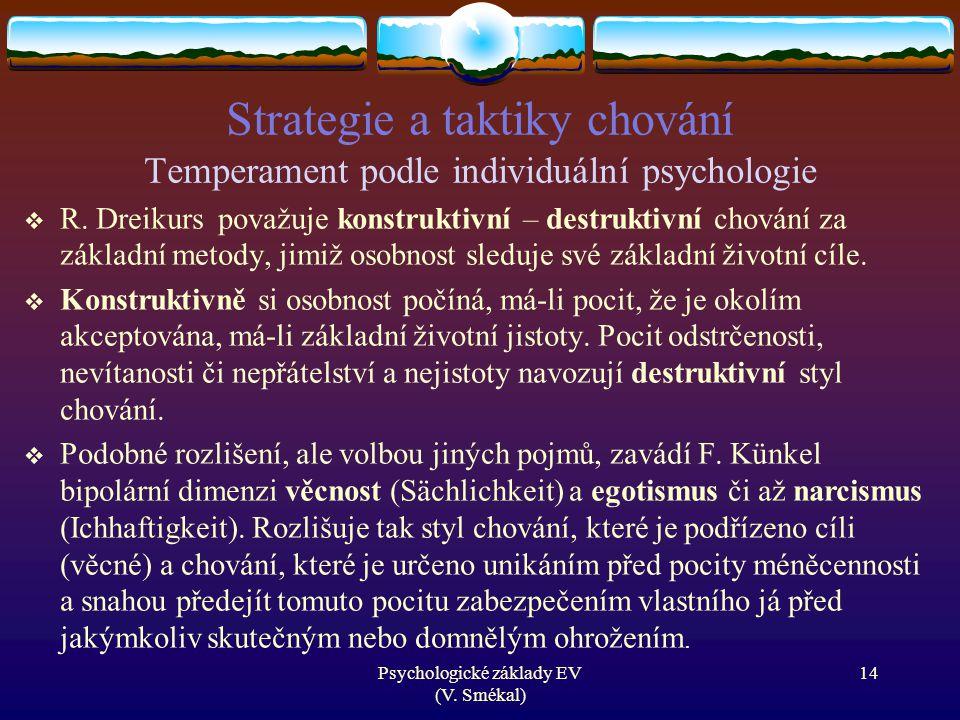 Strategie a taktiky chování Temperament podle individuální psychologie