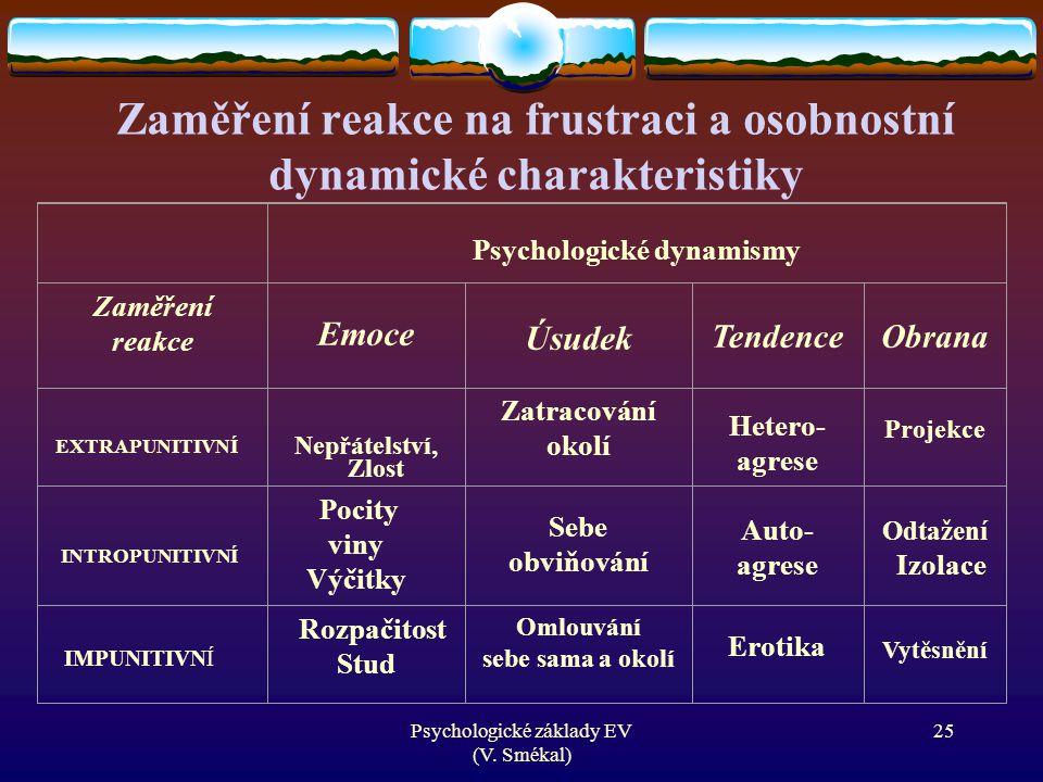 Zaměření reakce na frustraci a osobnostní dynamické charakteristiky