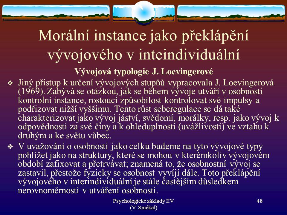 Morální instance jako překlápění vývojového v inteindividuální