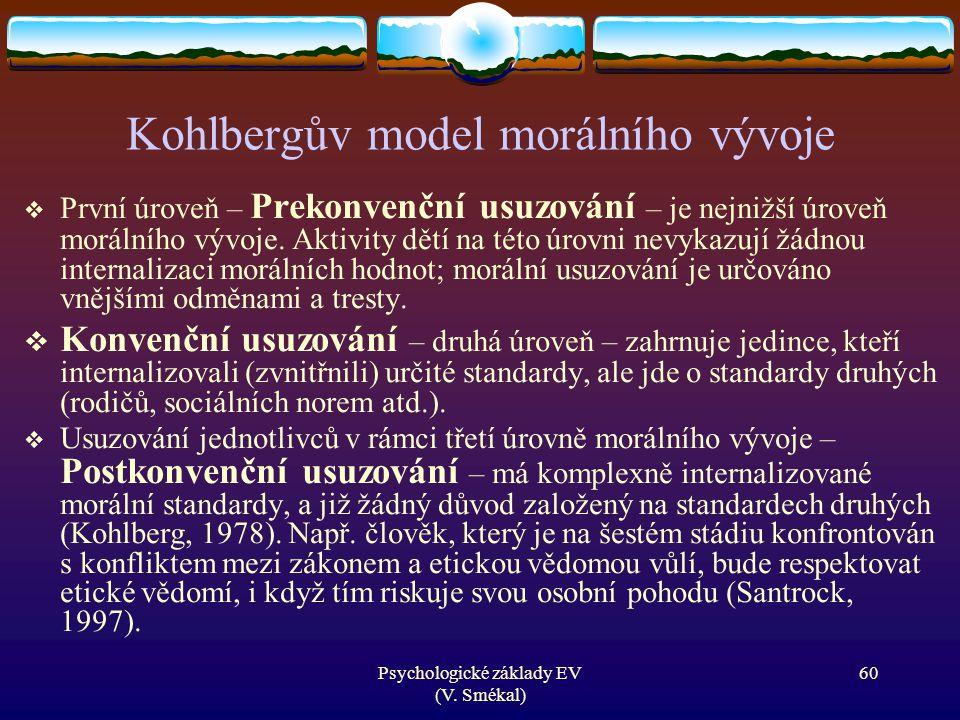 Kohlbergův model morálního vývoje