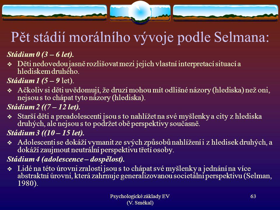 Pět stádií morálního vývoje podle Selmana: