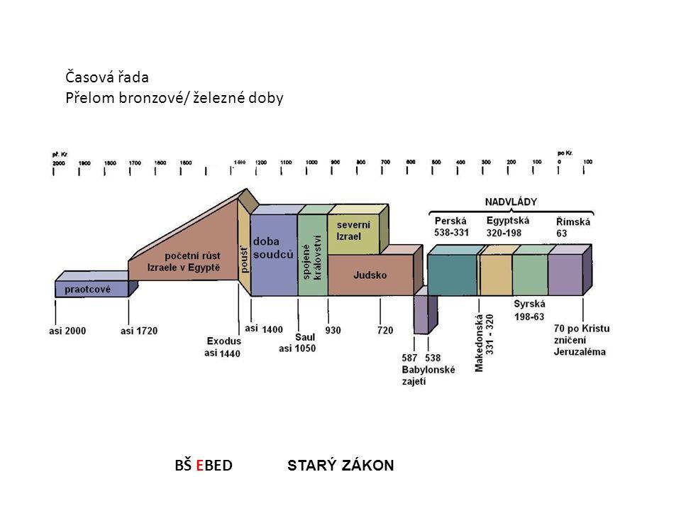 Časová řada Přelom bronzové/ železné doby BŠ EBED STARÝ ZÁKON