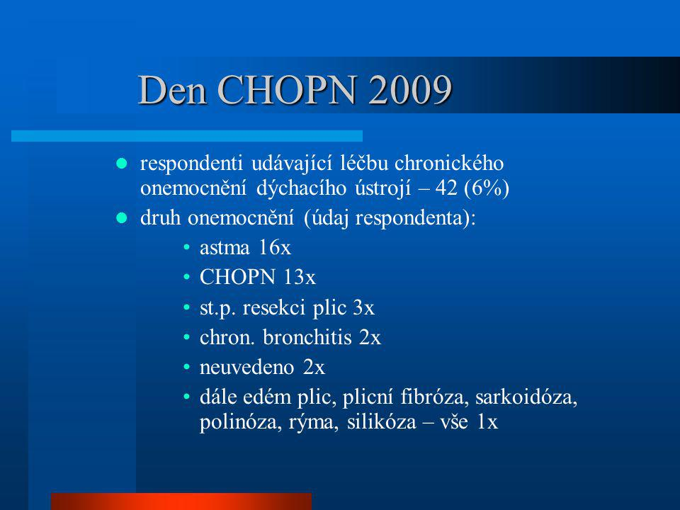 Den CHOPN 2009 respondenti udávající léčbu chronického onemocnění dýchacího ústrojí – 42 (6%) druh onemocnění (údaj respondenta):