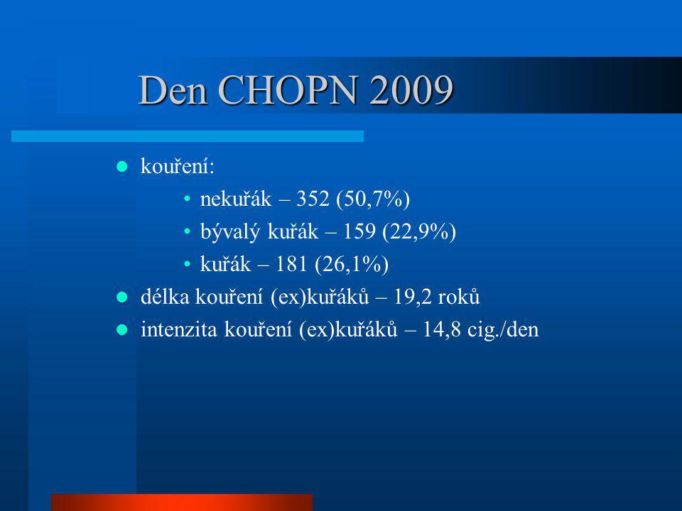 Den CHOPN 2009 kouření: nekuřák – 352 (50,7%)