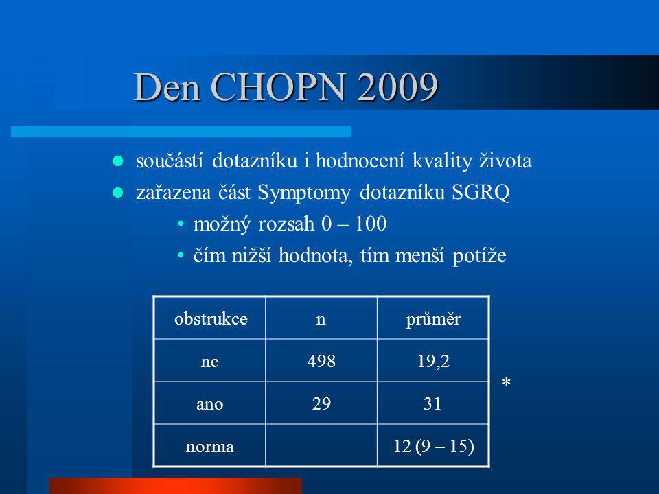 Den CHOPN 2009 součástí dotazníku i hodnocení kvality života
