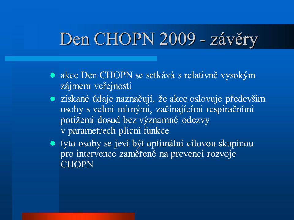 Den CHOPN 2009 - závěry akce Den CHOPN se setkává s relativně vysokým zájmem veřejnosti.