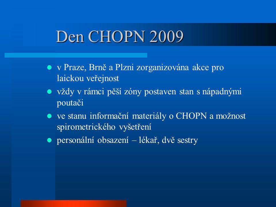 Den CHOPN 2009 v Praze, Brně a Plzni zorganizována akce pro laickou veřejnost. vždy v rámci pěší zóny postaven stan s nápadnými poutači.