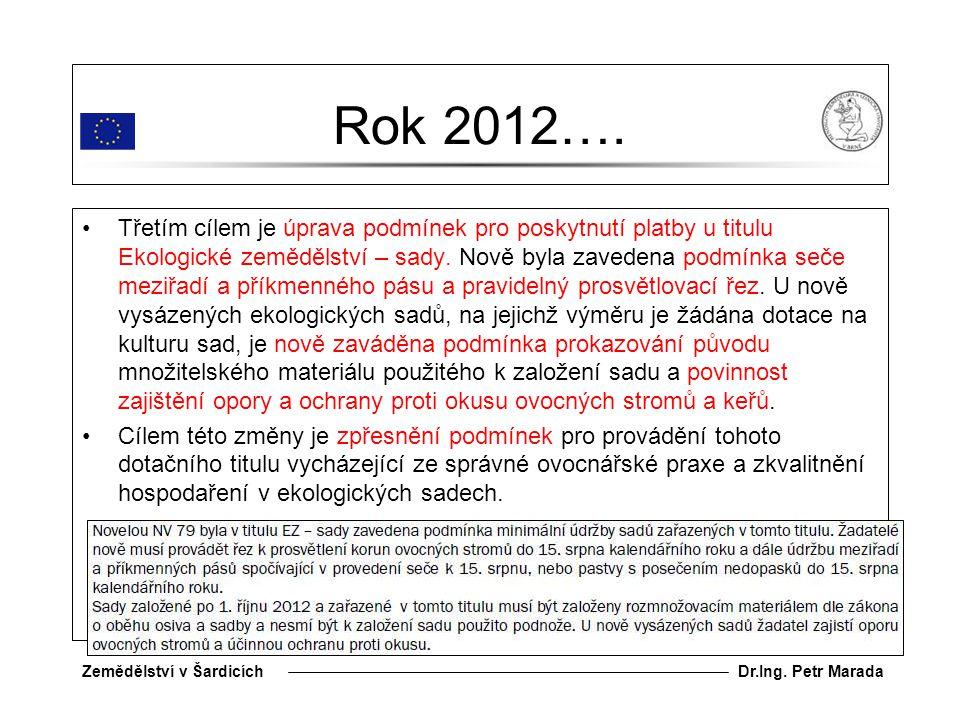 Rok 2012….
