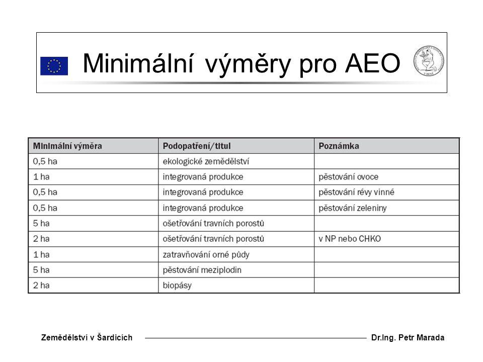 Minimální výměry pro AEO